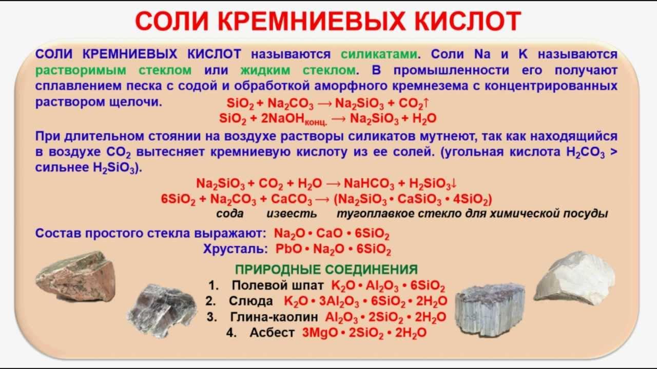Соль кремния формула