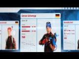 Промо ролик нового биатлонного сезона от немецкого канала ARD (ноябрь 2016)