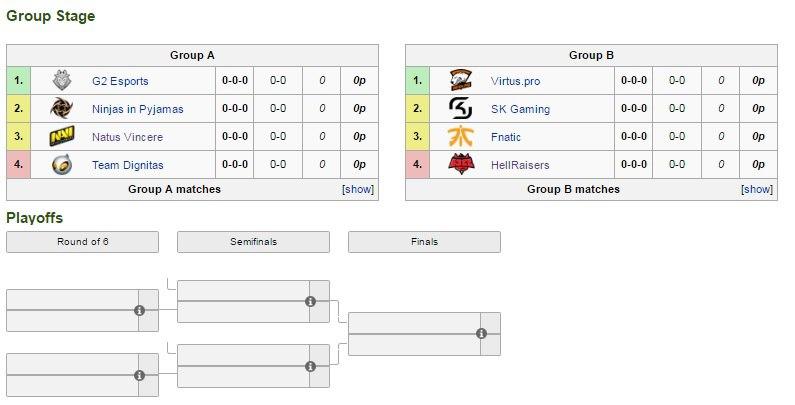 турнирная таблица мест по рио