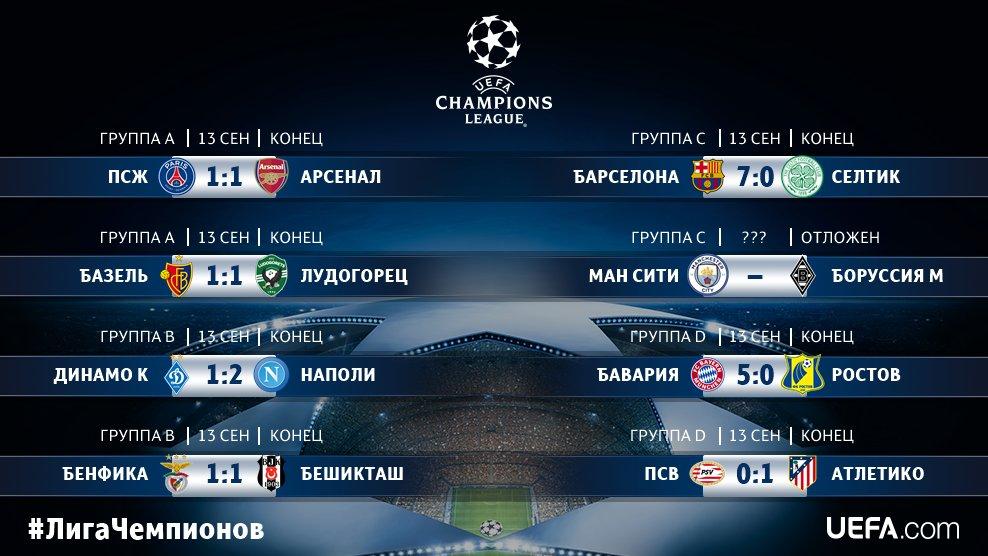 (Белорусское) направление последнии игры лига чемпионов возникают какие-то проблемы