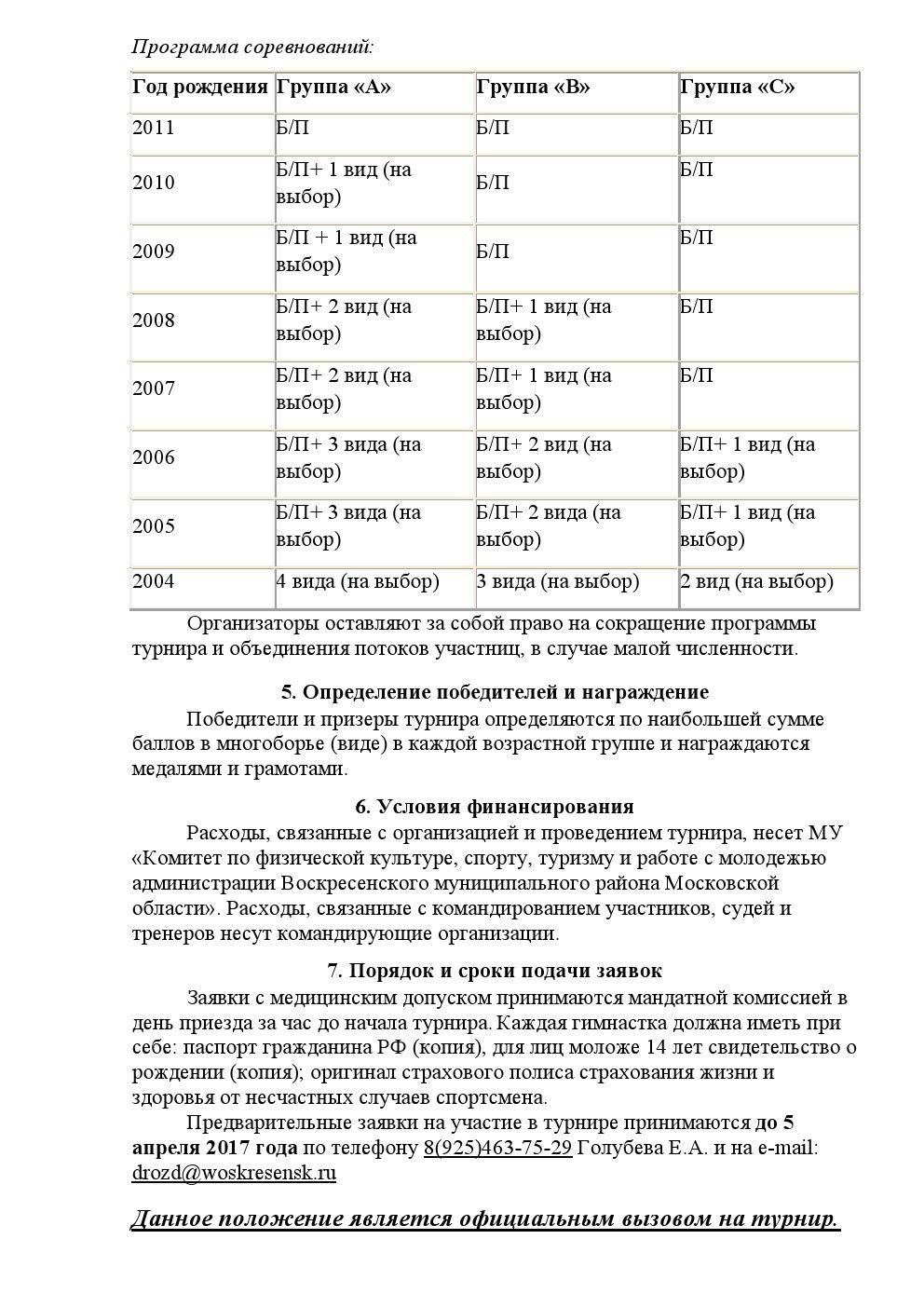 «Подснежники», 15.04.2017, МО, Воскресенск