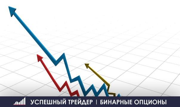 Бинарные Опционы Топ Рейтинг