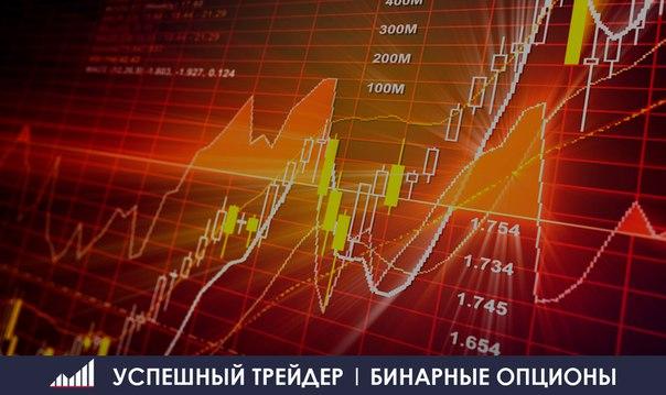 Продажа индикаторов бинарных опционов