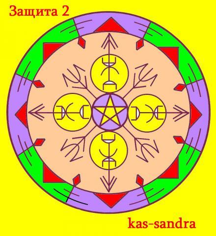 Три защиты для практика Автор kas-sandra  G3ODRiGZ8zQ
