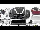 Edelbrock EForce Superchargers