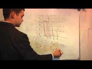 ЕГЭ по физике B4.Подготовка онлайн.Репетитор.Свет