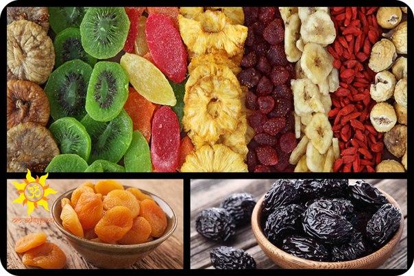 Таблица содержание железа в продуктах питания