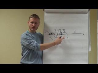 Как происходит зачатие и рождение. Евгений Койнов