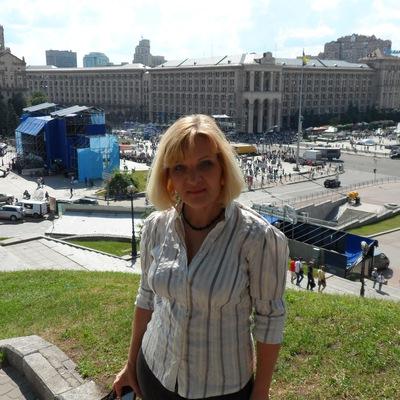 Руслана Макарова