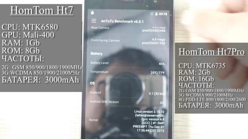 Обзор на HomTom ht7 или хороший недорогой китайский телефон с хорошей батареей