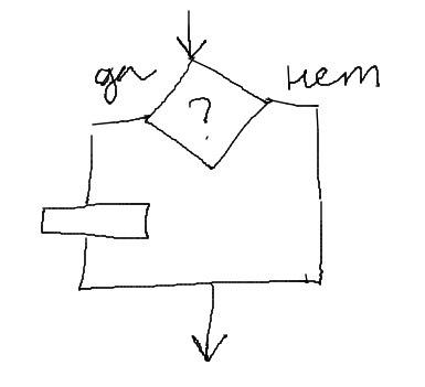 Неполная форма условного оператора ветвления