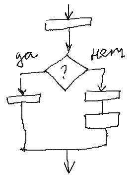 Полная форма оператора IF Паскаль