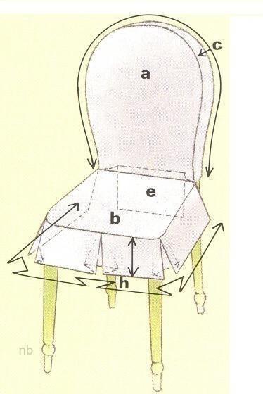 Шьем чехол для стула своими руками