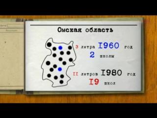 ОБЩЕЕ ДЕЛО - Статистика по алкоголю и школам для неполноценных детей в СССР