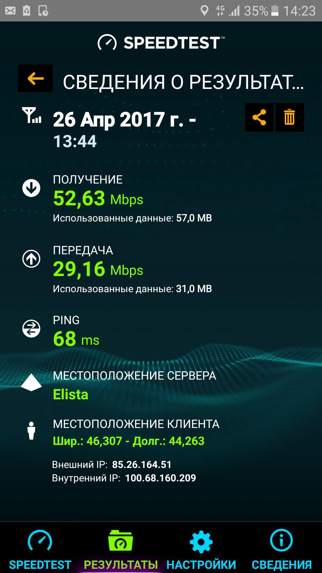 По местам боевой славы: где и как работает связь 4G в Калмыкии