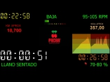 Sesión spinning 054 musica Pacha Barcelona