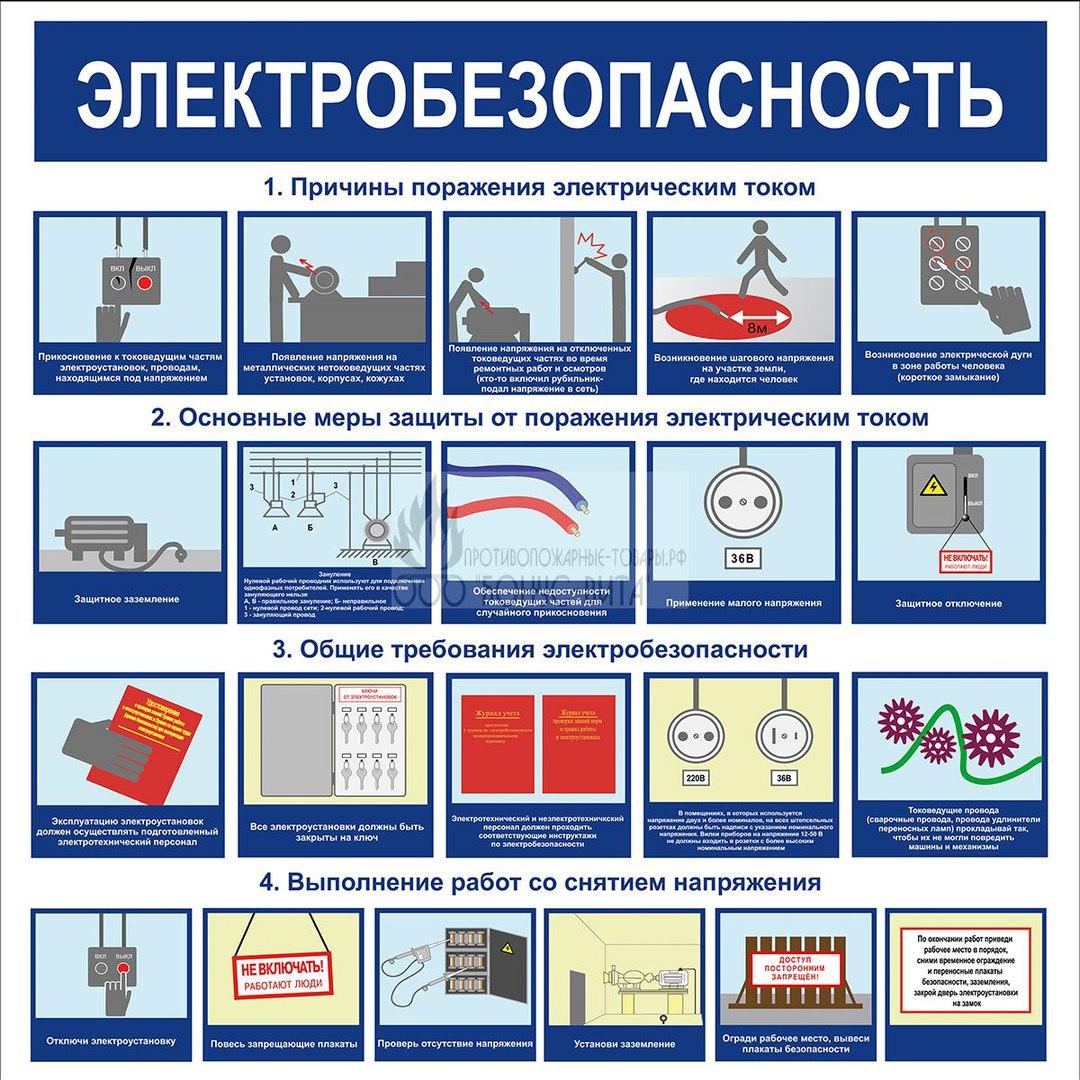 Электробезопасность и юмор приказ о обучении по электробезопасности