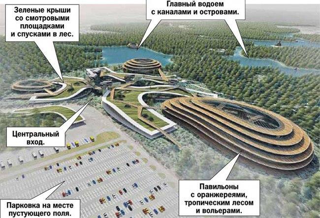 Новости дремучей и отсталой России...