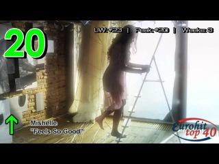EuroHit TOP-40 (14/04/2012)