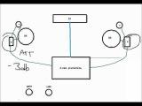 Автомобильные аудиосистемы, часть 1
