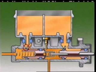 Главный тормозной цилиндр - устройство и принцип работы