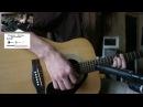 Yamaha F310 Acoustic Guitar. Line 6 PodHD500 Vintage Mic Preamp Preset. Shure Sm57