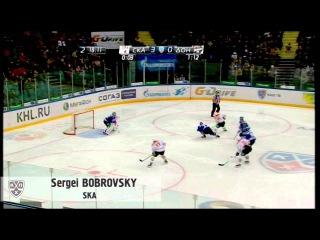 КХЛ. Топ - 10 лучших вратарских сейвов недели 5 ноября 2012