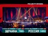 Музыкальная супербитва - Россия против Украины 07/03/2012