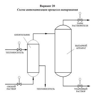 АТП дипломы курсовые контрольные работы ВКонтакте Специальность МАХП