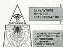 Действующее Паразитирование (350 семейных кланов )