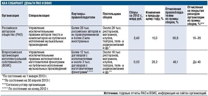 pics.top.rbc.ru/top_pics/uniora/49/1403593126_0549.720x333.jpeg