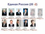 Выборы в питерский ЗАКС. Настоящие итоги