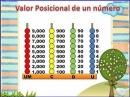 Valor Posicional para 3º grado Unidad Decena Centena Unidad de Millar