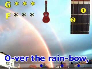 Karaoke ukulele tab Over the Rainbow / What a Wonderful World by Jose Castilla.avi