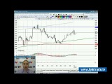 Юлия Корсукова. Украинский и американский фондовые рынки. Технический обзор. 8 января. Полную версию смотрите на www.teletrade.tv