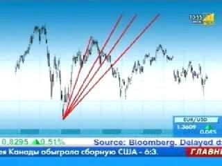 Азбука Инвестора - 2007 - Линии скорости Ганна