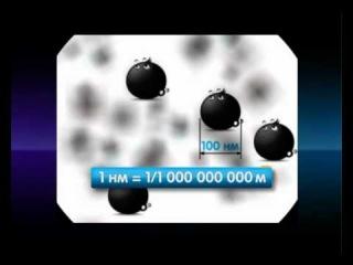 Инфографика. Что такое нано?