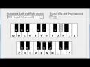 Te Siento Floricienta Piano Electronico 2.5