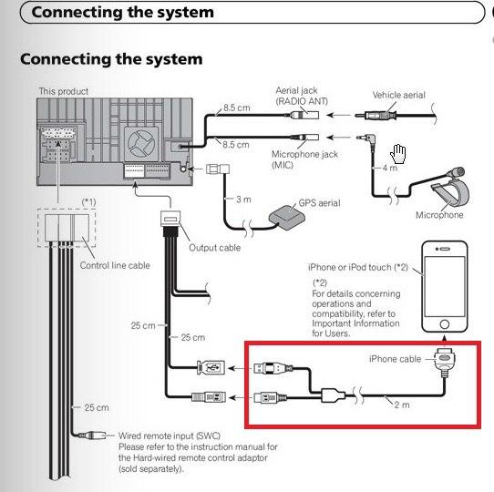 Инструкция Pioneer Avh 160dvd - фото 7