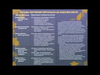 Презентация на тему -Развитие и обучение персонала-