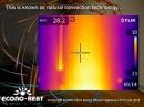 Инфрокрасное тепловое излучение ECONO-HEAT