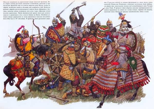 Схема битвы на р. Калка