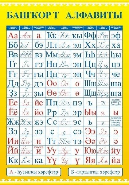 Алфавит башкирского языка: звуки <b>и</b> буквы - учим другие языки