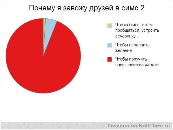 приколы 4:
