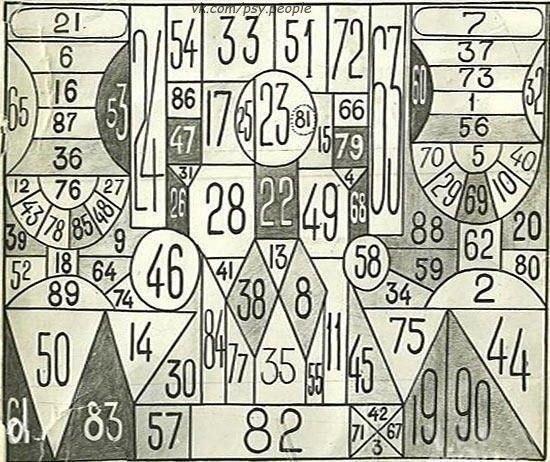 👉В СССР существовала таблица для проверки наблюдательности. Ее название «Занимательная таблица». Найдите на этой таблице последовательно цифры от 1 до 90 включительно. Если вы справились: За 5-10 мин, то у вас исключительная наблюдательность. За 10-15 мин — хорошая. За 15-20 мин — средняя. За 20-25 мин — удовлетворительная.