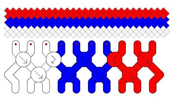 Флаг россии схема косым