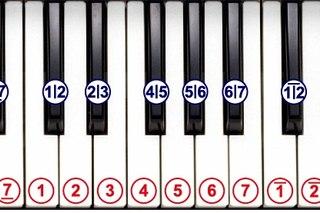 Скачать играть на клавишах в пианино