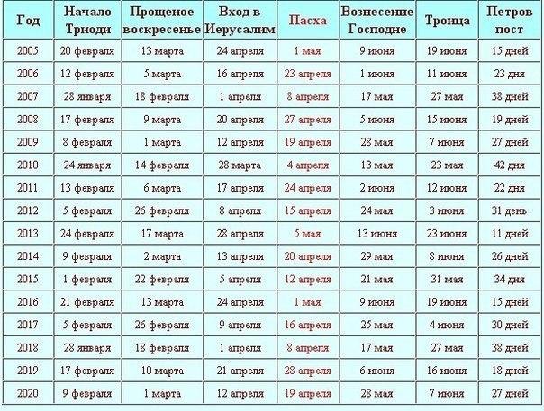 http://cs607719.vk.me/v607719727/2a1a/zjDgczrtO7g.jpg