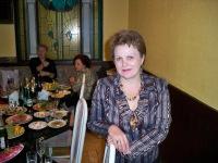 Lysia Pupkina, 3 июля , Саранск, id103266505