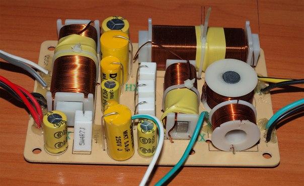 Пассивные фильтры для акустики